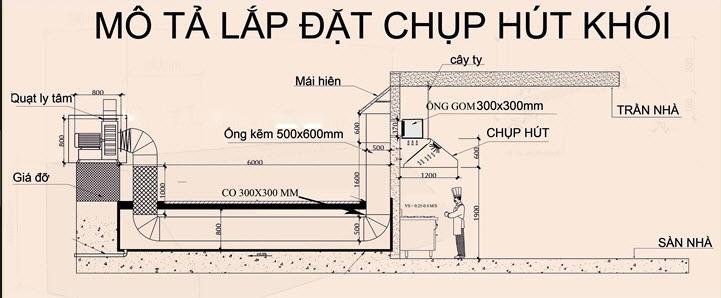 ban-ve-tum-hut-mui-inox-cong-nghiep