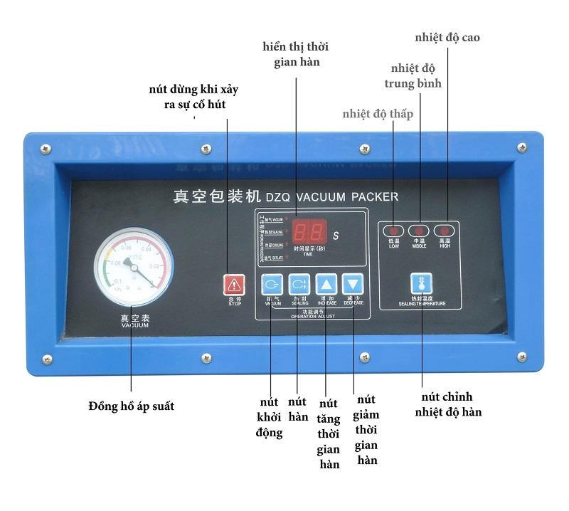 Bảng hệ thống của máy